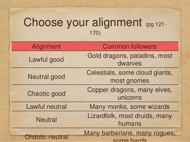 how to get decimals in ability scores d&d