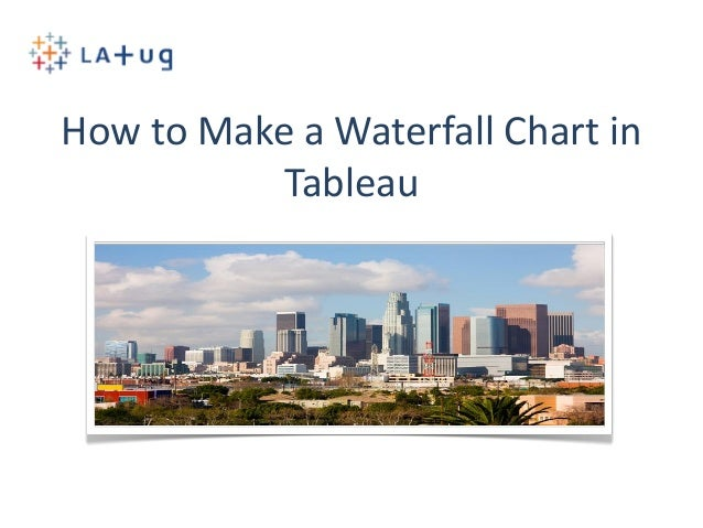 How to Make a Waterfall Chart in Tableau