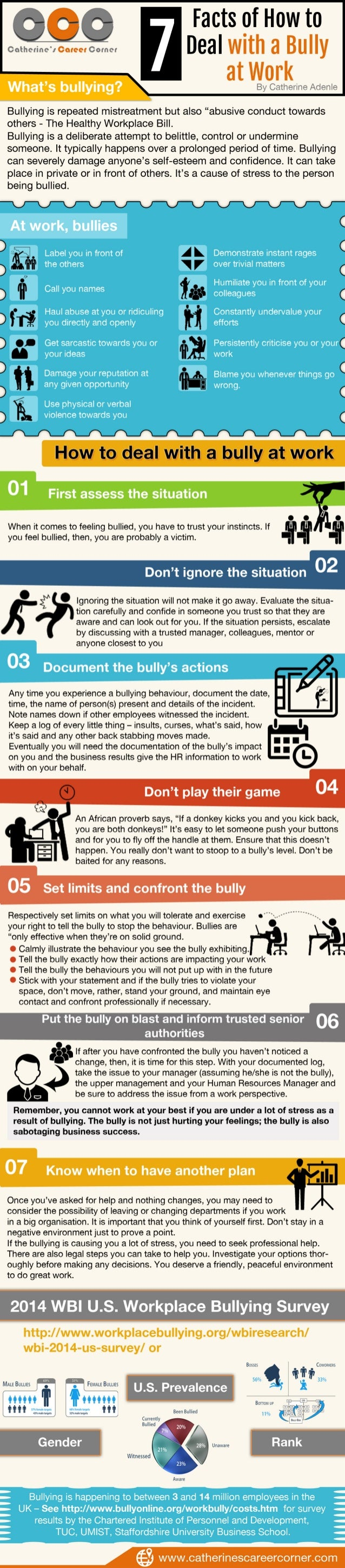 How to Deal with a Bully at Work - Infographic