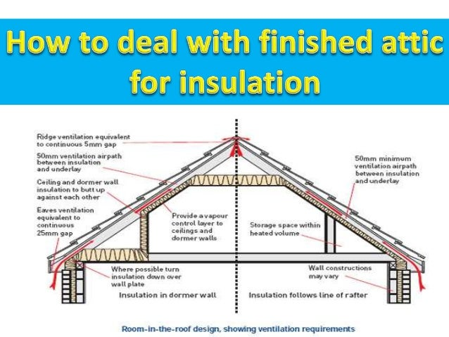 How to deal with finished attic for insulation