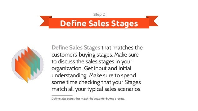 How to Design a Sales Process for B2B Sales - #1 Tool for