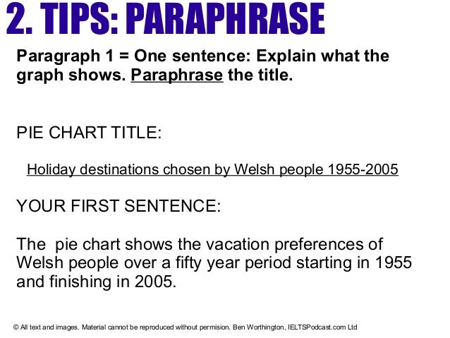 write an essay describing chart sludgeport101webfc2com