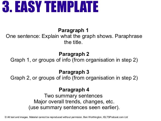 Ielts essay task 1 academic
