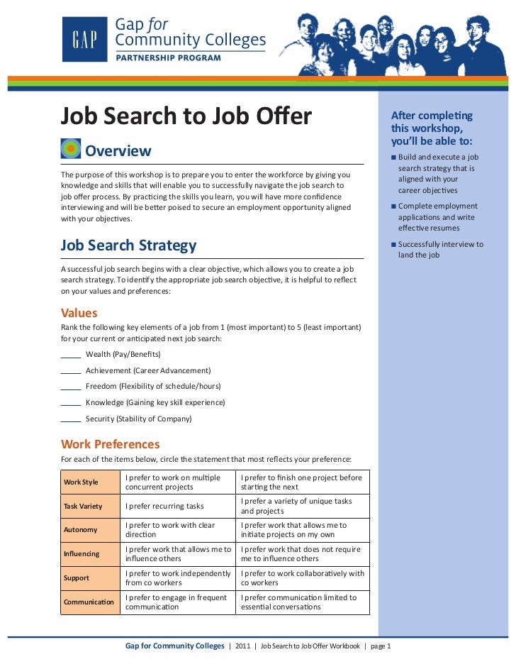 How to Develop a Successful Job Search Strategy