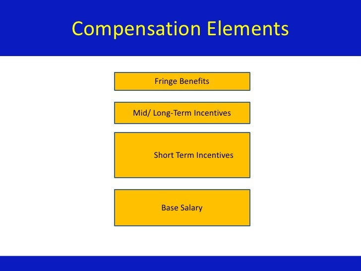mcdonalds benefits and compensation strategy Compensation management at mcdonald mcdonald's strategy of standardizing their products on its preparation compensation, and benefits.
