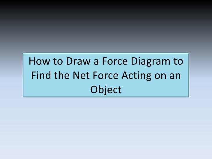 How to Draw a Force Diagram to Find the Net Force Acting on an Object<br />
