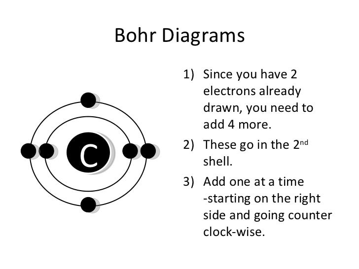 how to draw bohr diagrams  slideshare    bohr diagrams