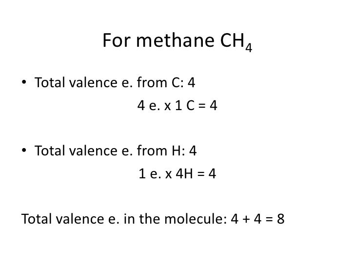 Printables Lewis Dot Worksheet lewis structures worksheet plustheapp dot structure for ch4 how to draw methane structure