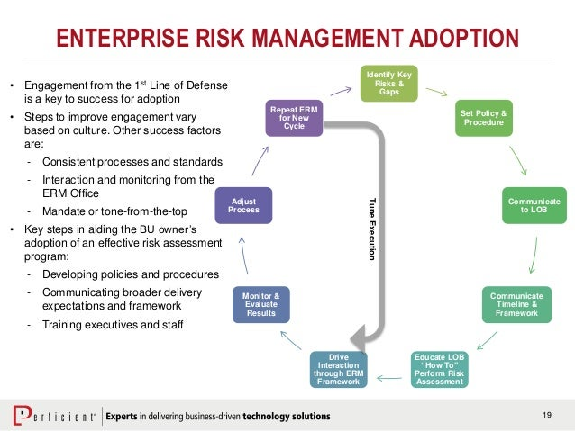 plan for enterprise risk management Enterprise risk management initiative, poole college of management, north carolina state university providing thought leadership, education and training on the subjects of enterprise risk management.