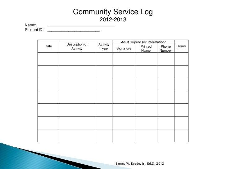 Community service hours essay