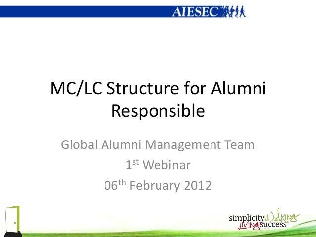 MC/LC Structure for AlumniResponsibleGlobal Alumni Management Team1st Webinar06th February 2012