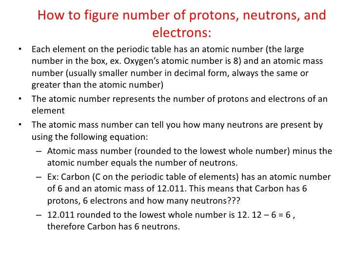how to find the protons of an element