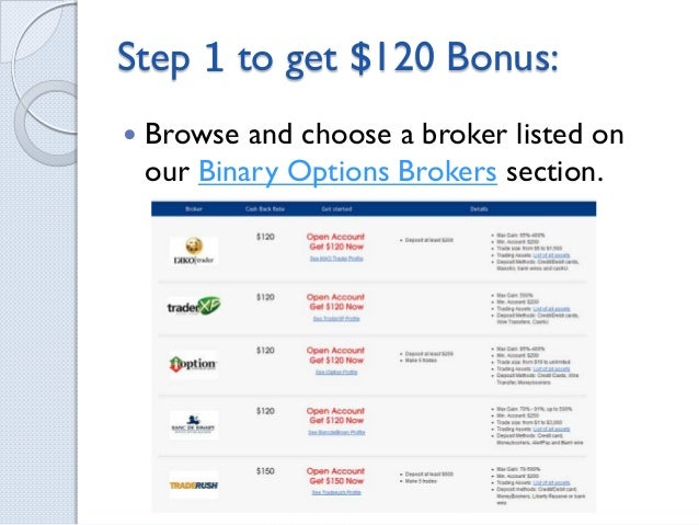 Binary options min deposit 50
