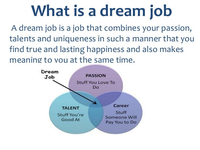 essay on my dream and passion