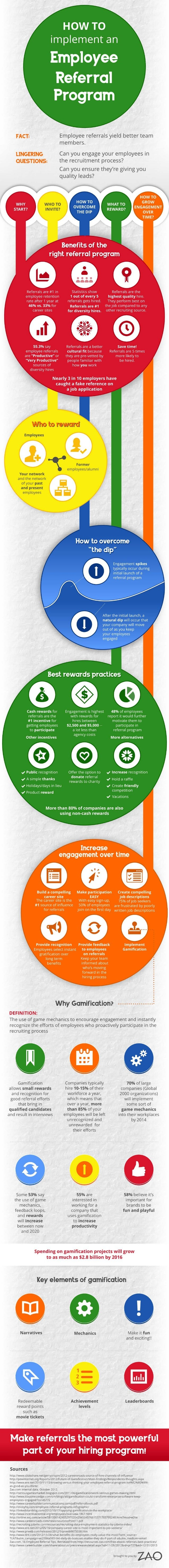 How to Implement an Employee Referral Program [INFOGRAPHIC]