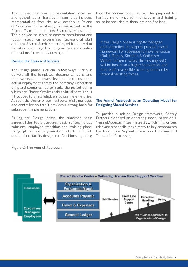 case study building shared services The use of it shared services is gaining momentum across the board at  exclusive case study: how it shared services is driving  building data sharing.