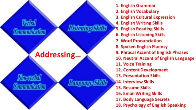 english writing skills essay