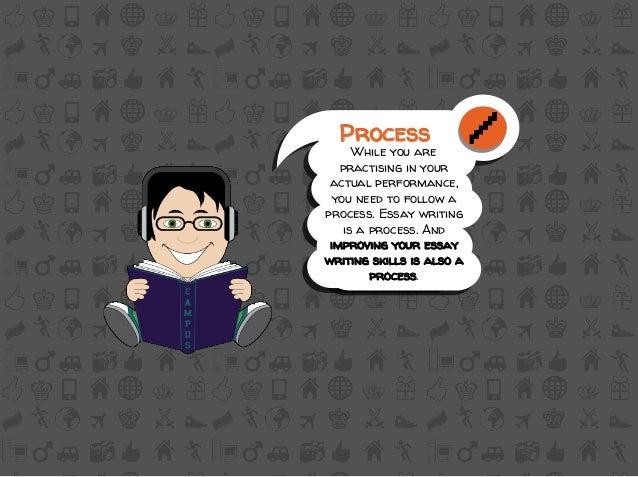 Pathways to Writing - WPP - Writing Practice Program