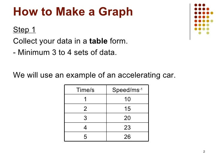 how to write graphs What is graph description writing and why is it important graph description is  related to the section of findings, where researchers often present their data in.