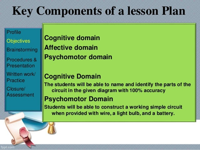 How To Make A Lesson Plan 04