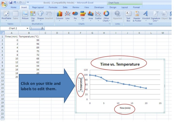 how to use excel to make a line graph