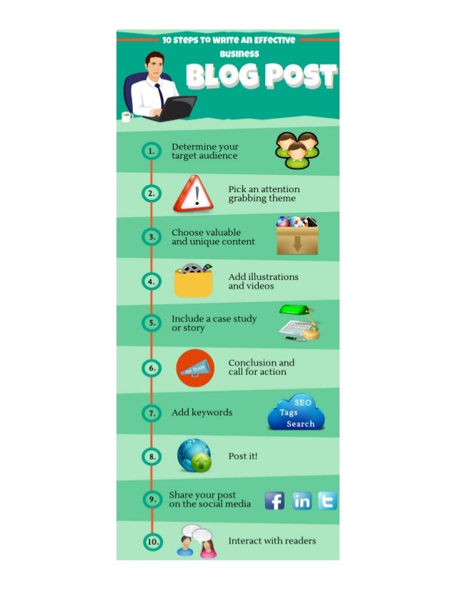 10 steps to write an effective business blog post