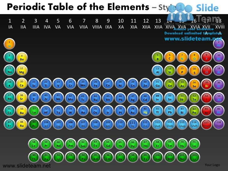 Periodic Table of the Elements – Style 1 1     2     3   4     5     6      7     8    9     10    11    12    13 14      ...