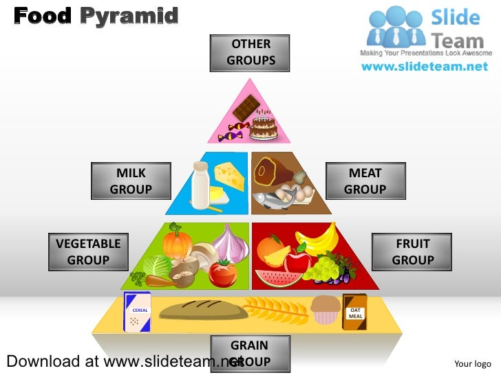How to make create food pyramid powerpoint presentation slides and ppt templates graphics clipart