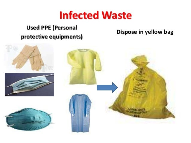 describe the correct procedure for disposal of used ppe Standard operating procedures: 14disposal  sop manual 14-7 disposal health and safety/ppe  give the reader all the reasonable options and describe.