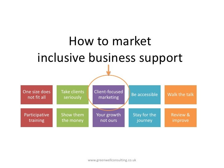 How to marketinclusive business support<br />www.greenwellconsulting.co.uk <br />