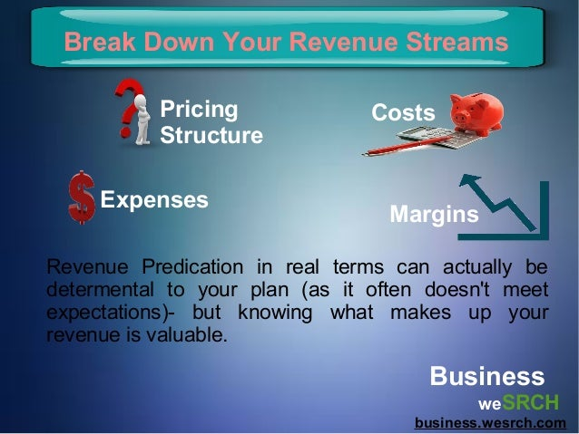 Define the term business plan