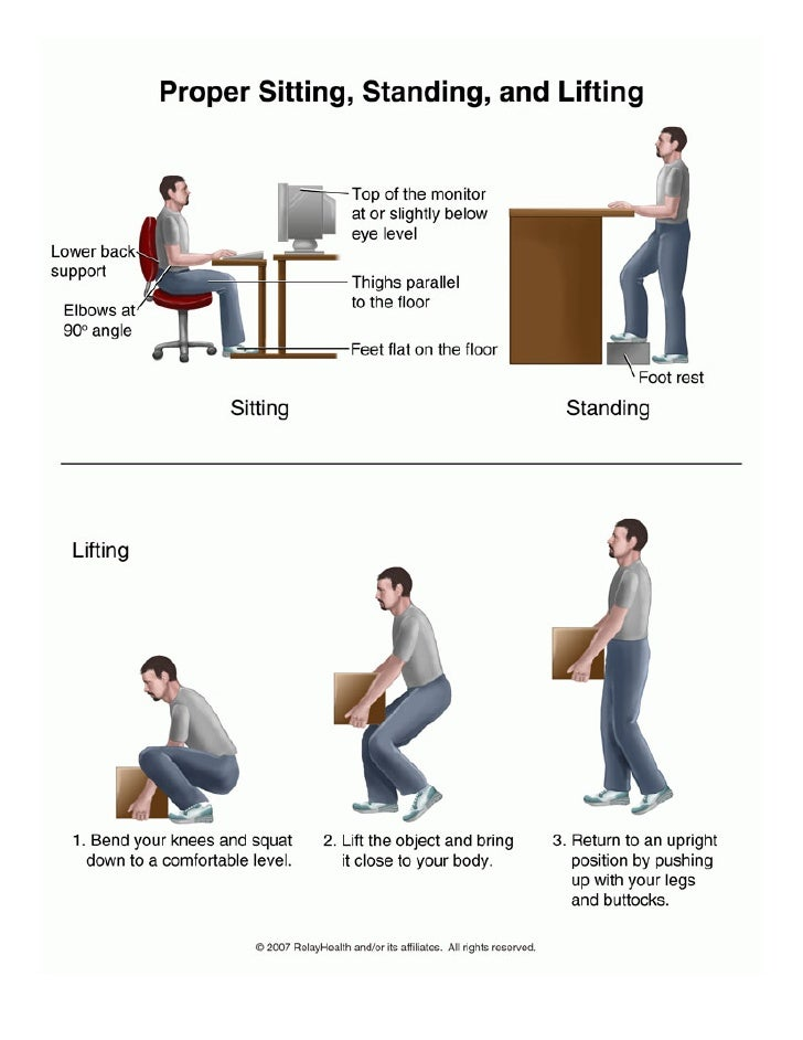 How to Properly Sit, Stand, and Lift at Work   Chiropractor Atlanta   Workers Compensation