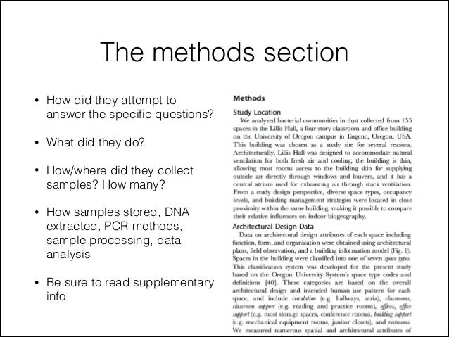 methods part of a research paper