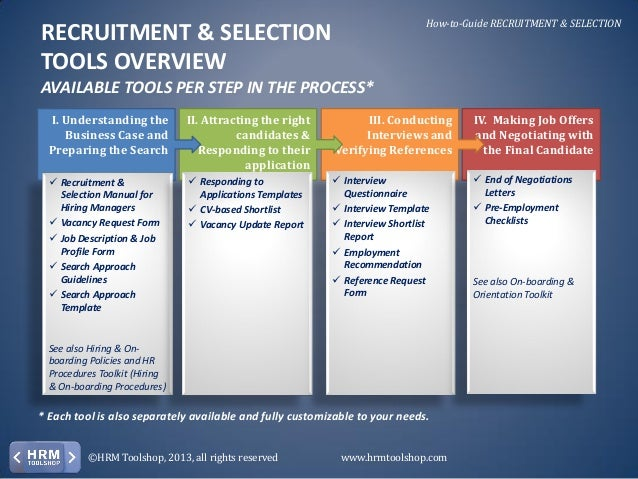 selection tools for hiring