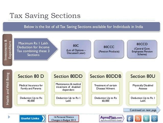 tax saving india 2013