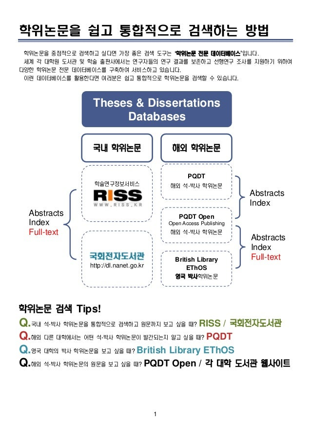 full text thesis and dissertations Finding other theses and dissertations proquest dissertations & theses global (all records) proquest dissertations & theses global is the world's most comprehensive collection of dissertations and theses from around the world, spanning from 1743 to the present day and offering full text for graduate works added since.
