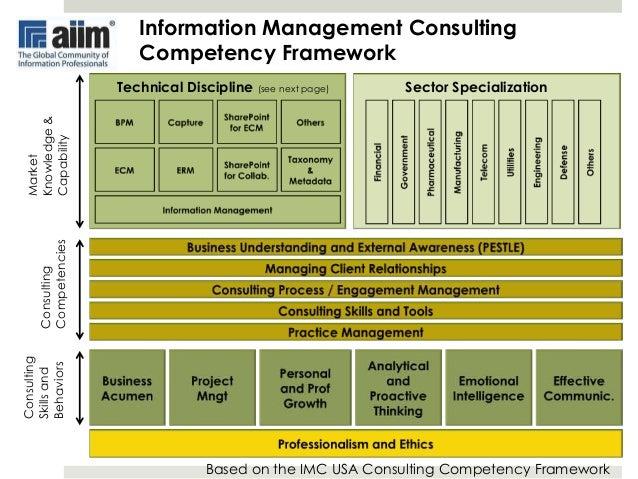 imc project framework 1 public relations, integrated marketing communications, and professional development in pr mitchell friedman, edd, apr associate dean, career development and.