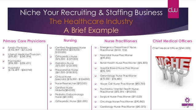 Staffing agency business plan