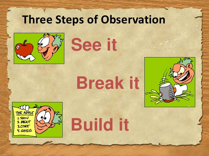 Three Steps of Observation<br />See it<br />Break it<br />Build it<br />