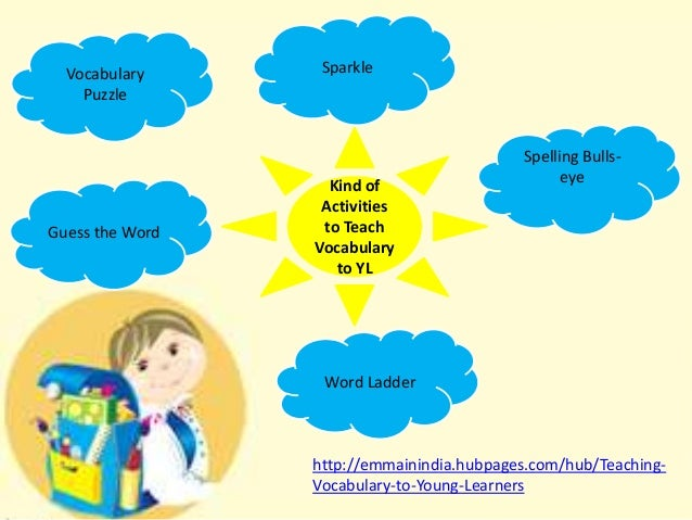 teaching vocabulary to young learners thesis Teaching vocabulary how to improve the mastery of vocabulary of young learners how the students' acquisition of vocabulary after using pictures in teaching.