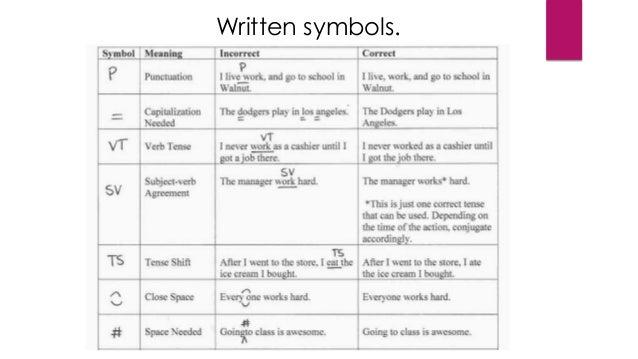 Correcting Essays