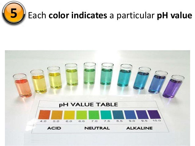 What Is The Correct Ph Level For Drinking Water