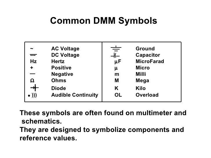 Multimeter Symbols And Meanings : How to use a digital multimeter