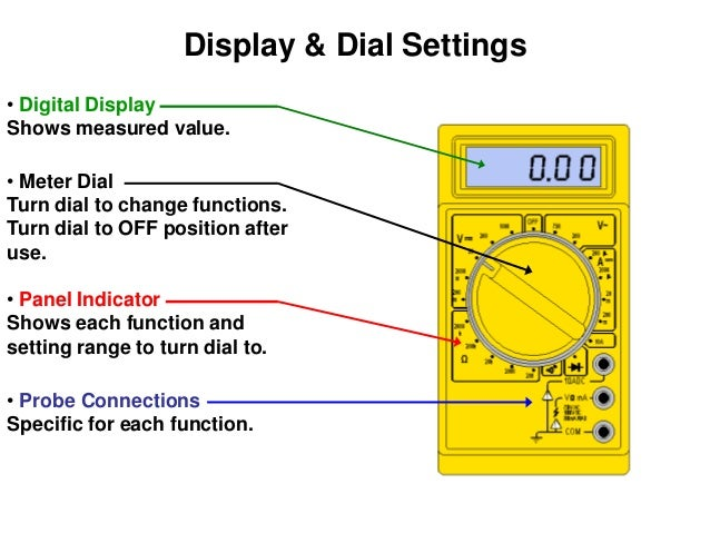 Multimeter Symbols And Meanings : Electrical schematics symbols and meaning get