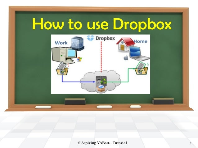 How to use Dropbox  © Aspiring VABest - Tutorial  1