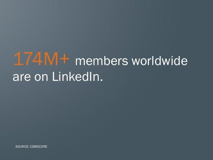 174M+ members worldwideare on LinkedIn.SOURCE: COMSCORE
