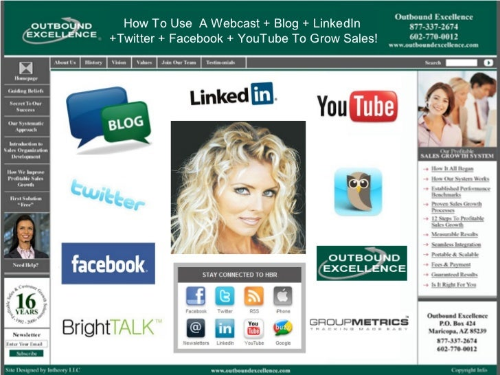 How To Use  A Webcast + Blog + LinkedIn  +Twitter + Facebook + YouTube To Grow Sales!