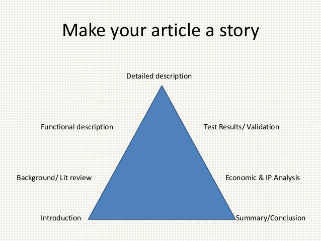 Difference between dissertation journal article