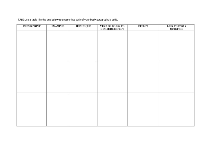 English            essay planning sheet FAMU Online
