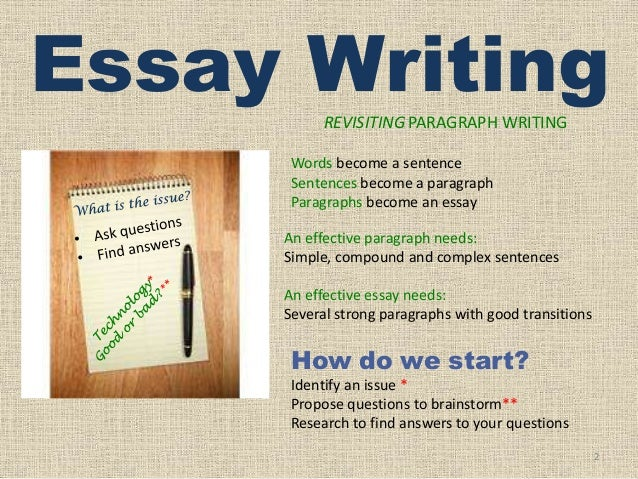 What are a few effective, creative ways to write the intro paragraph of an essay?